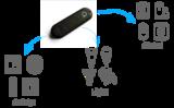 ConBee II Zigbee USB-Stick