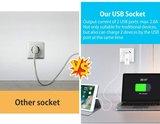 Wandcontactdoos met randaarde en 2X USB 2800MA alpinewit_