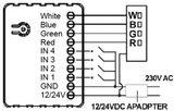 Qubino RGBW-module ZMNHWD1 Z-Wave Plus